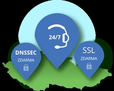 7 vyhod hostingu na SlovakNet